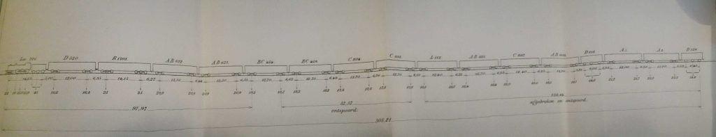 samenstelling trein 4